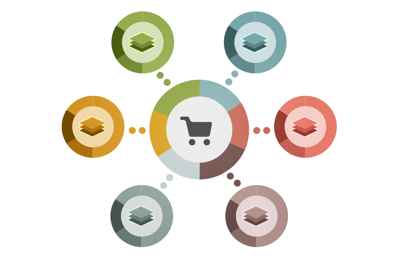 infographics-eCommerce.png | Drupal design and development agency ...: https://www.londondesignworks.com/file/infographics-ecommercepng